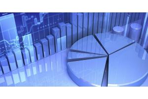 Capital markets are subdued at the end of the week.