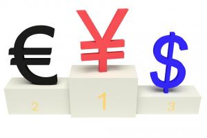The euro and yen's rise is occurring while the dollar stays relatively strong.