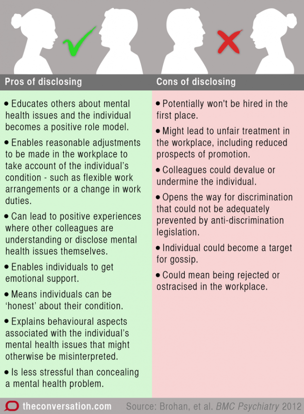 mental illness in prison pros and cons In washington vharper, 494 us 210 (1990), the supreme court held unanimously that a prisoner had a constitutional right not to be medicated against his will unless, as a result of serious mental illness, the prisoner was dangerous to himself or others and the treatment was in the prisoner's best interest.
