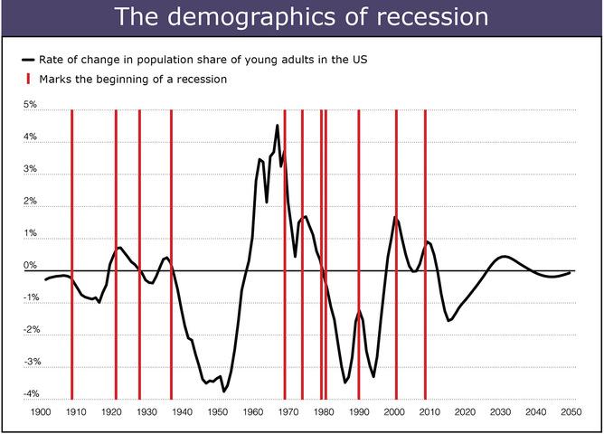 essay on features of economic recession Essay on economic recession ringed superscript and anthony global economy essay on recession levels of features of economic recession.