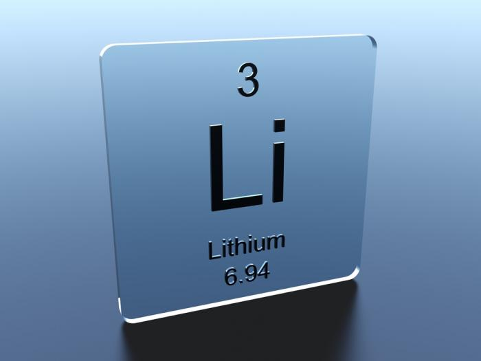 Many factors are aligning for another Lithium price spike.