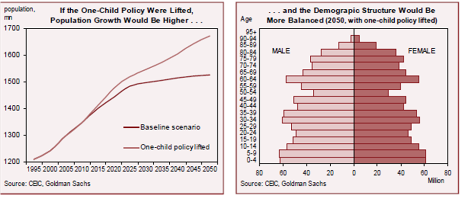 china population aging and economic growth Judith banister & david e bloom & larry rosenberg, 2010 population aging and economic growth in china, pgda working papers 5310, program on the global demography of aging handle: repec:gdm:wpaper:5310.