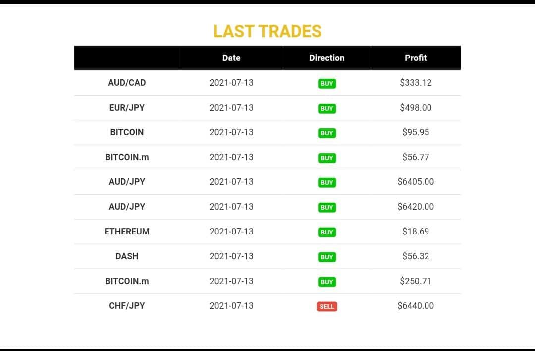 Bitcoin Evolution Account