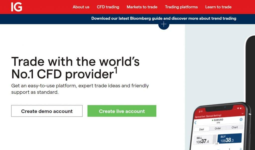 Interactive Brokers- Best Institutional Grade Trading Platform in U.S 2021