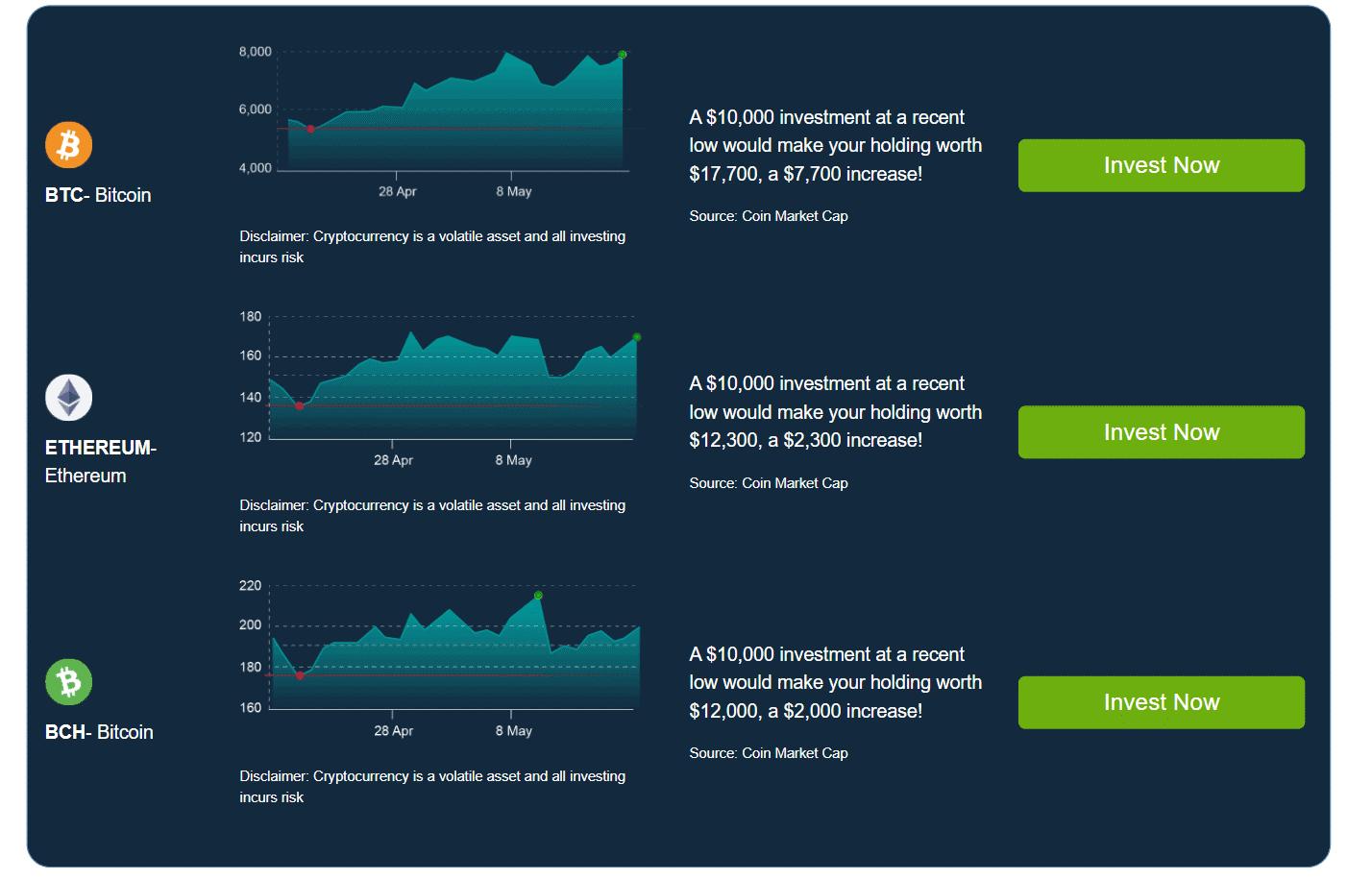 bitcoin commercio di buono o cattivo