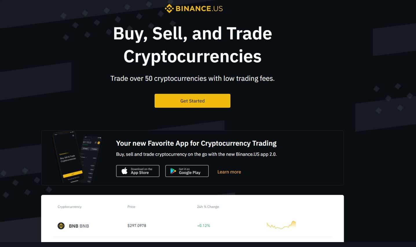 i migliori broker bitcoin in sud africa
