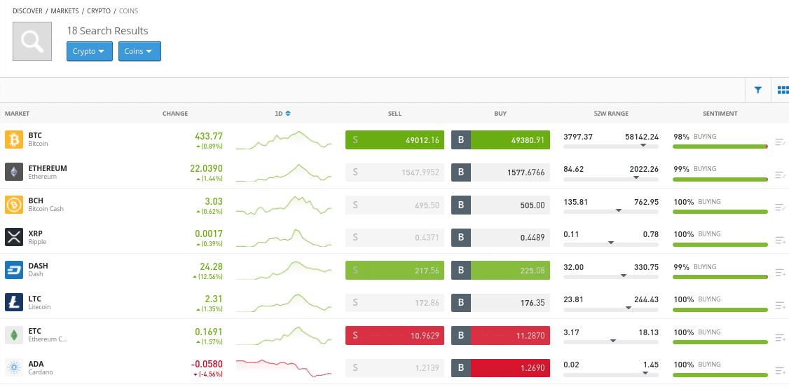 conto trading bitcoin uk)