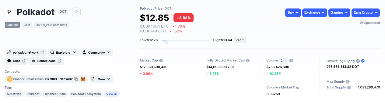 how much is polkadot worth