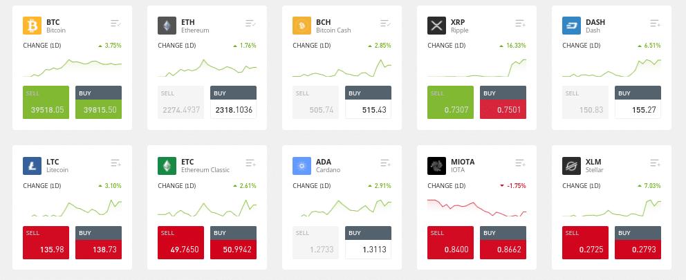 scambio di bitcoin australia)