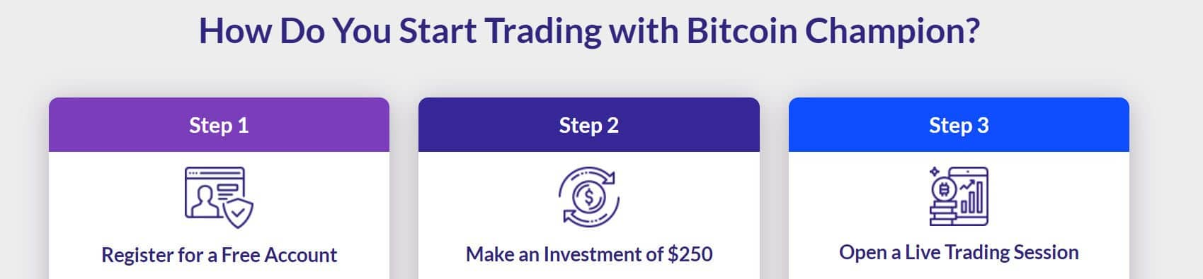 elias ayub bitcoin trader