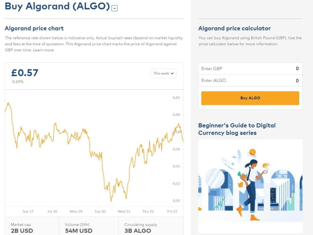 CoinJar buy ALGO