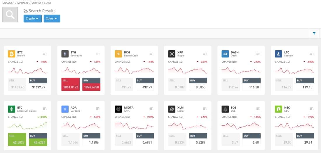eToro online broker