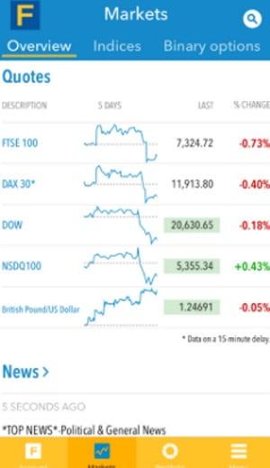 Fineco trading app