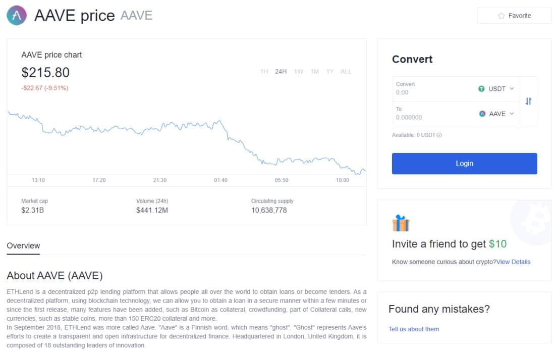 OKEx buy AAVE