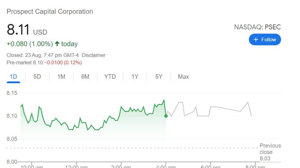 Prospect Capital Corporation