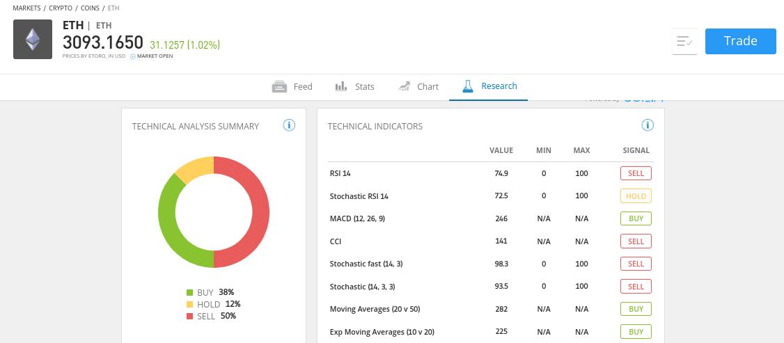 ethereum trading platform tools