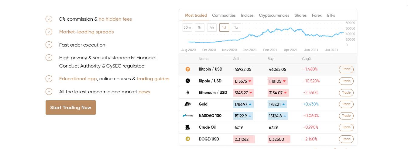 Capital.com review