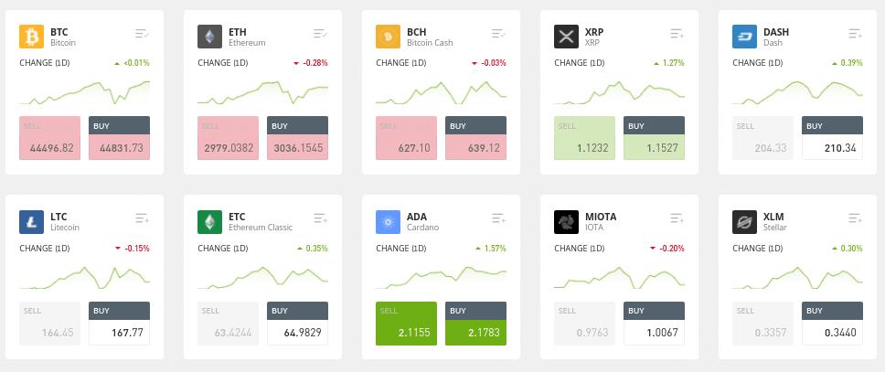 etoro crypto markets