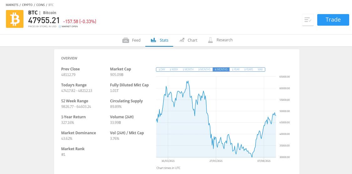 buy bitcoin in the UAE
