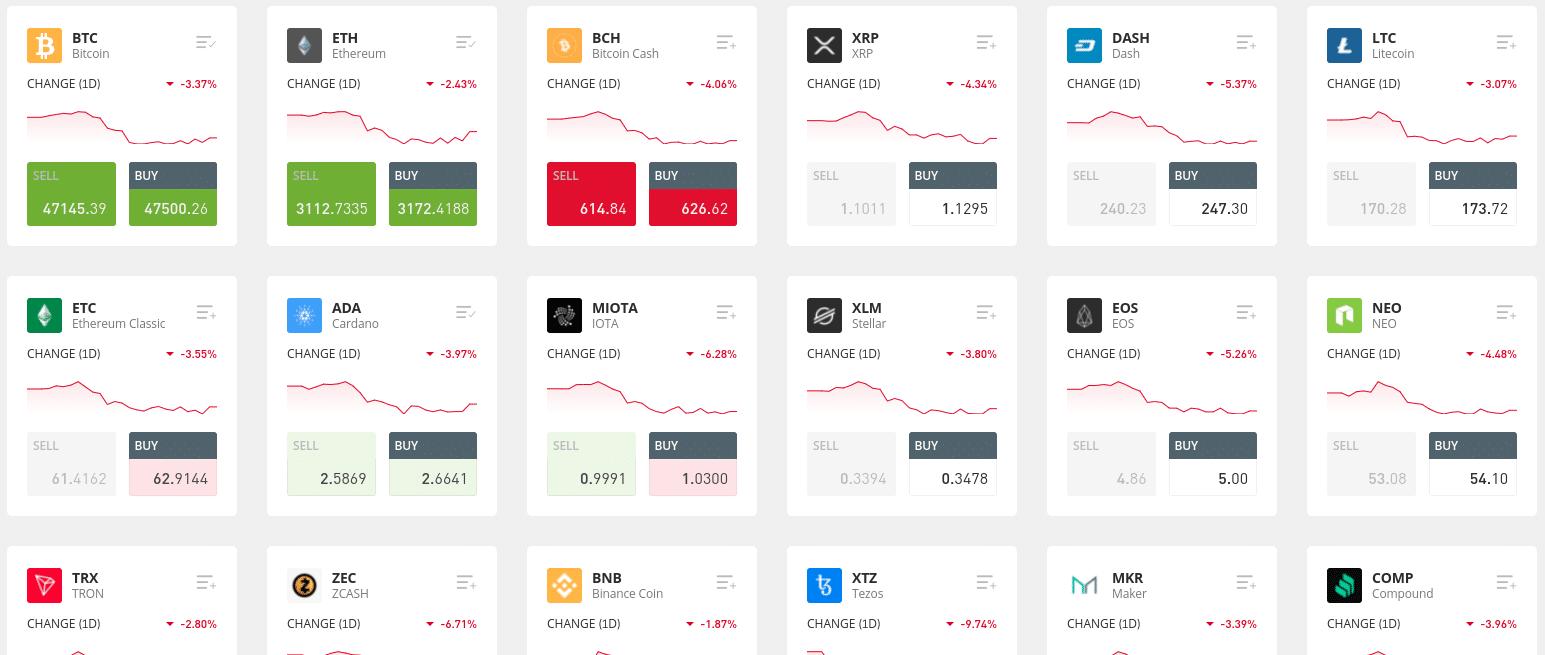 Colpi di prezzo del bitcoin $46,794 come altcoin, le scorte salgono a nuovi massimi