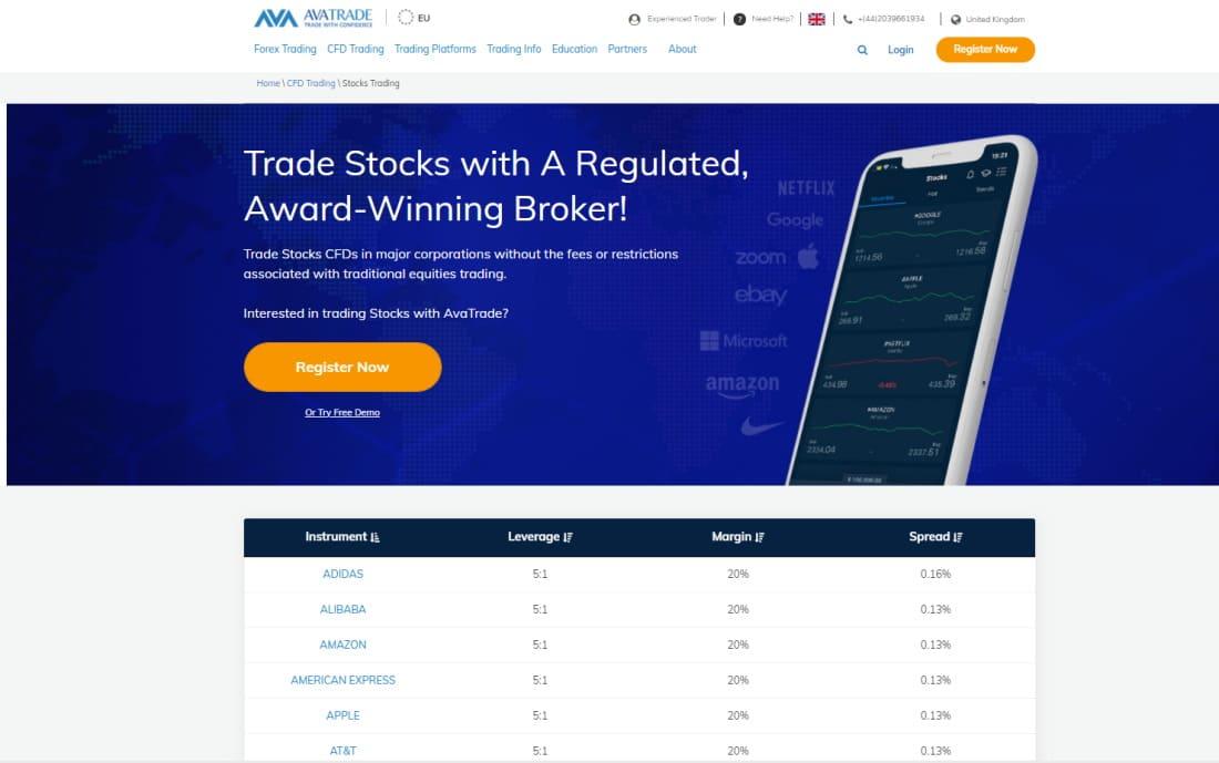 AvaTrade stock CFDs