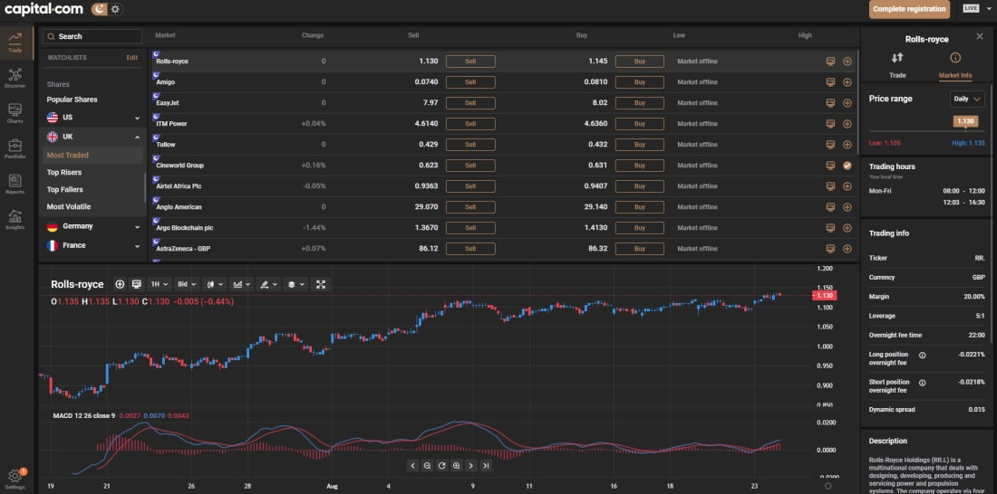 Capital.com web trading terminal