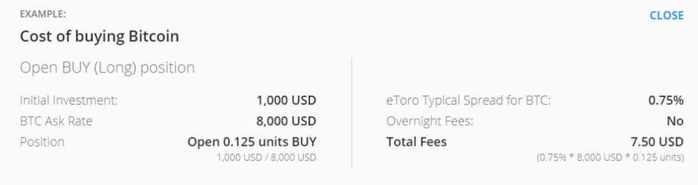 Cost of Buying Bitcoin on eToro
