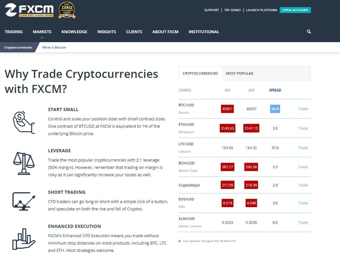 FXCM trade cryptocurrencies