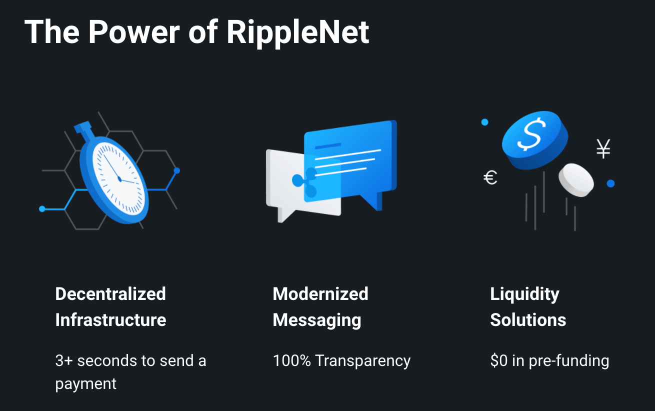 xrp services