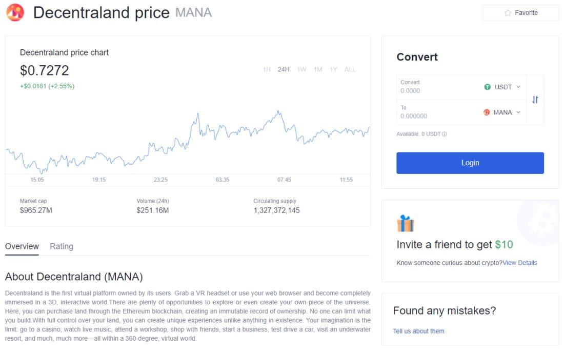 OKEx buy MANA