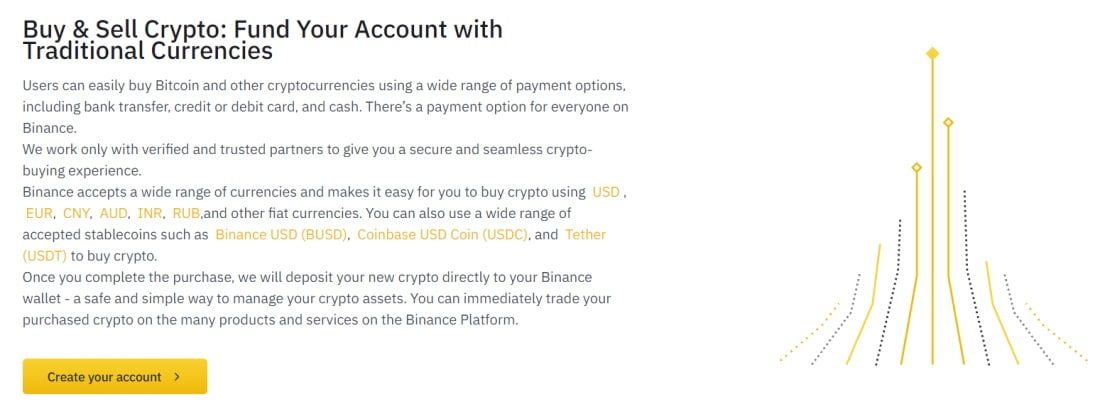 Binance supported coins