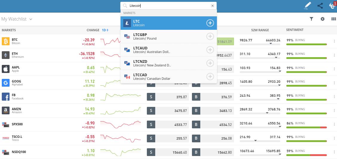 invest in litecoin at eToro