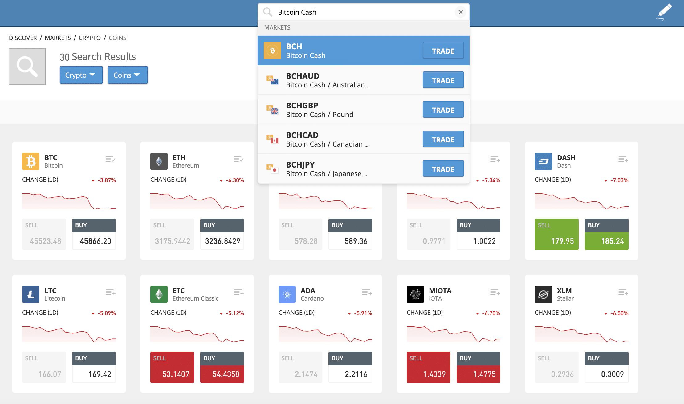 invest in bitcoin cash etoro
