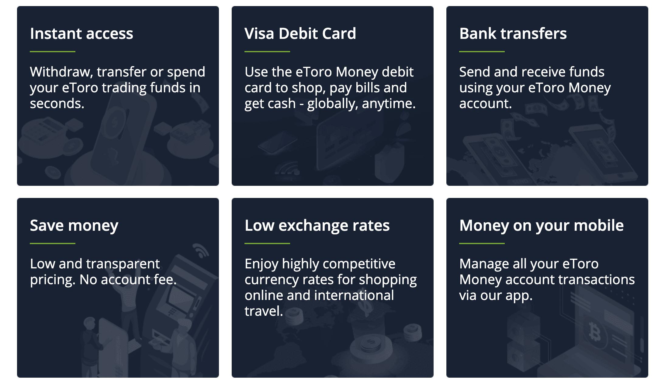 etoro money card