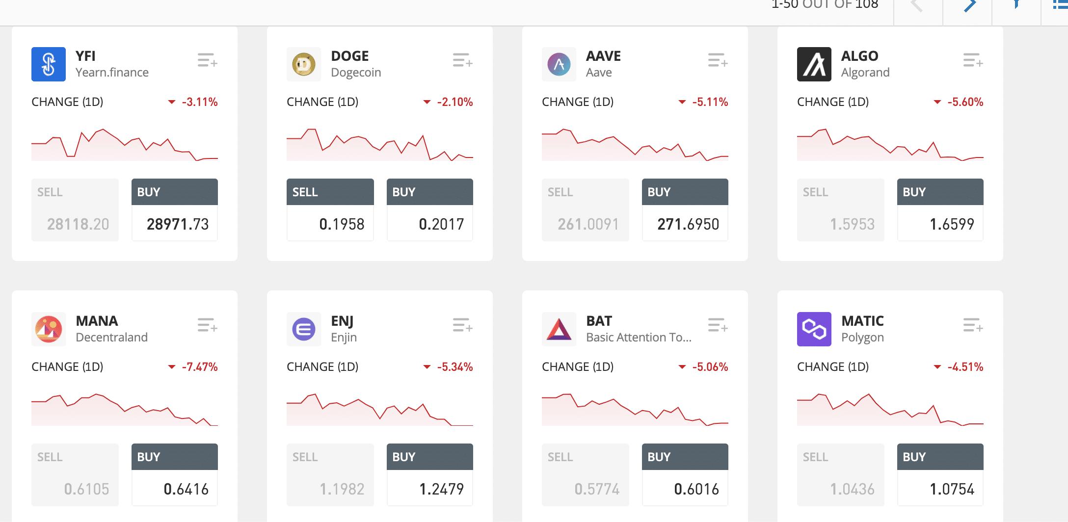 eToro how to buy decentraland
