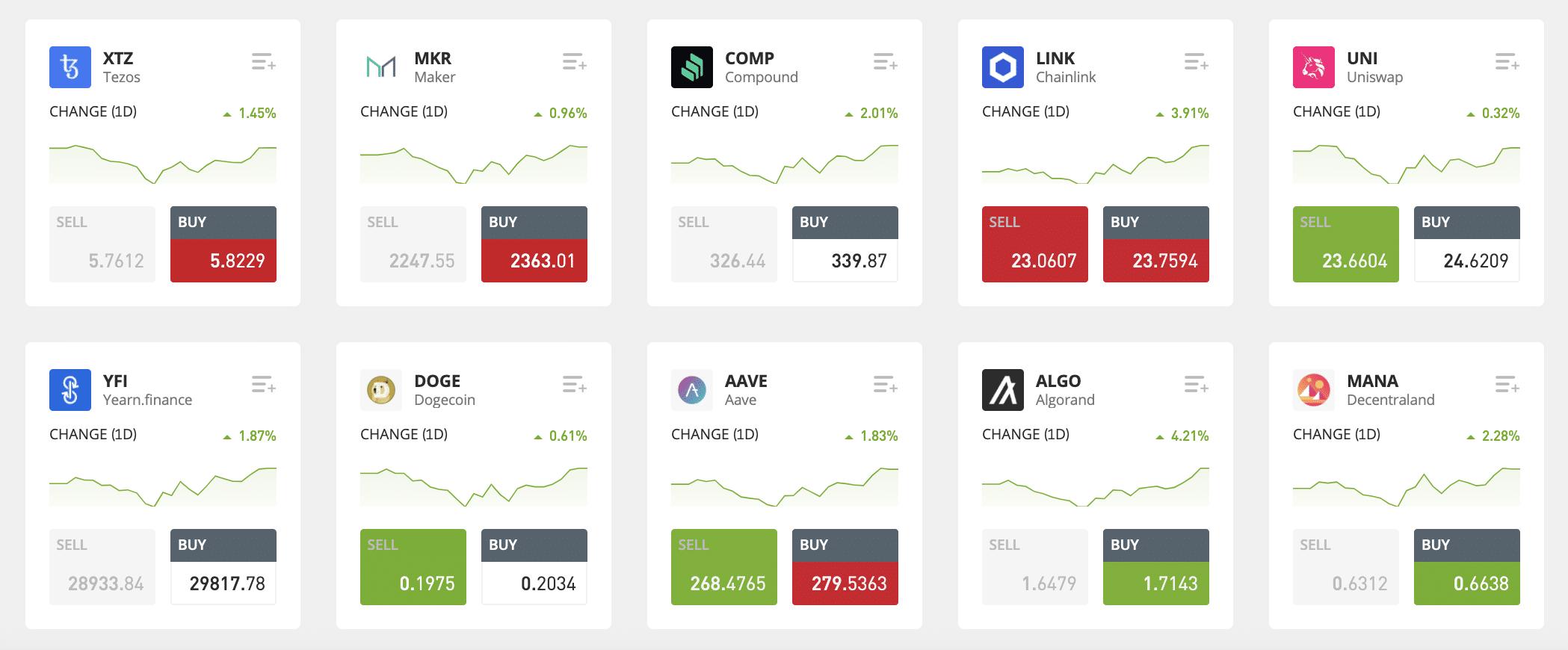 best penny cryptocurrencies