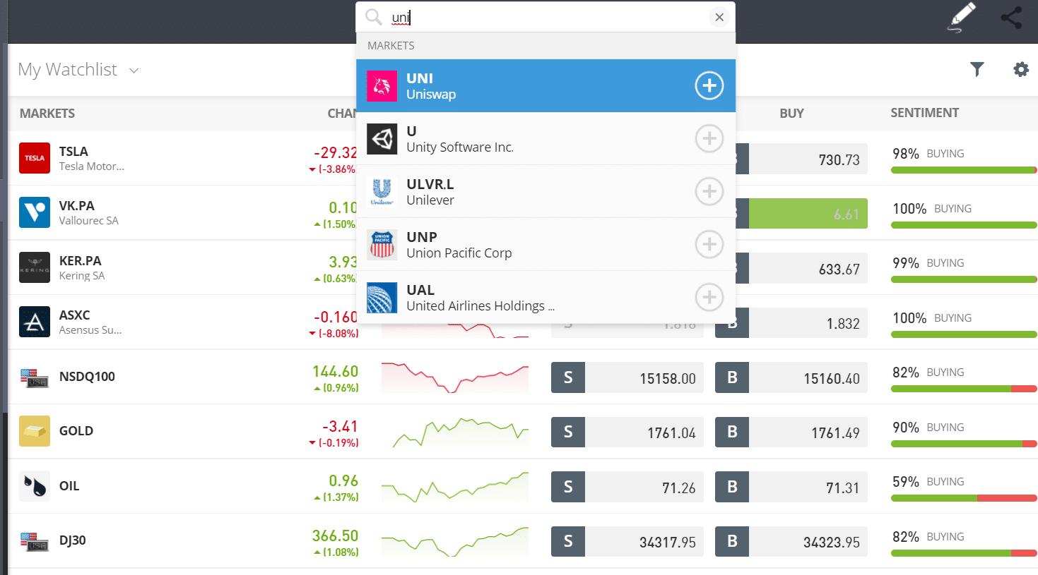eToro invest in Uniswap