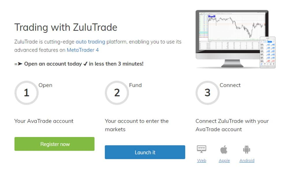 Best algorithmic trading platform - AvaTrade supports ZuluTrade