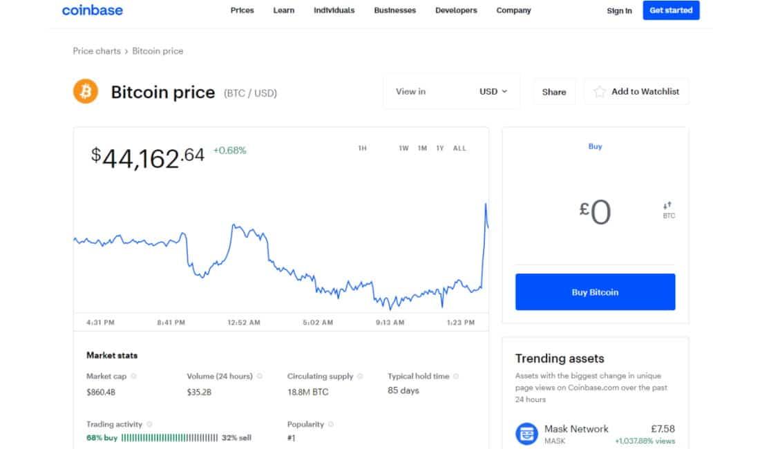 Coinbase BTC/USD