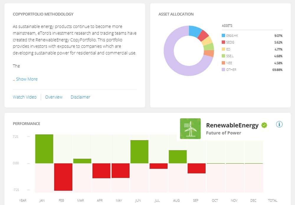 Best algorithmic trading platform - eToro CopyPortfolios RenewableEnergy