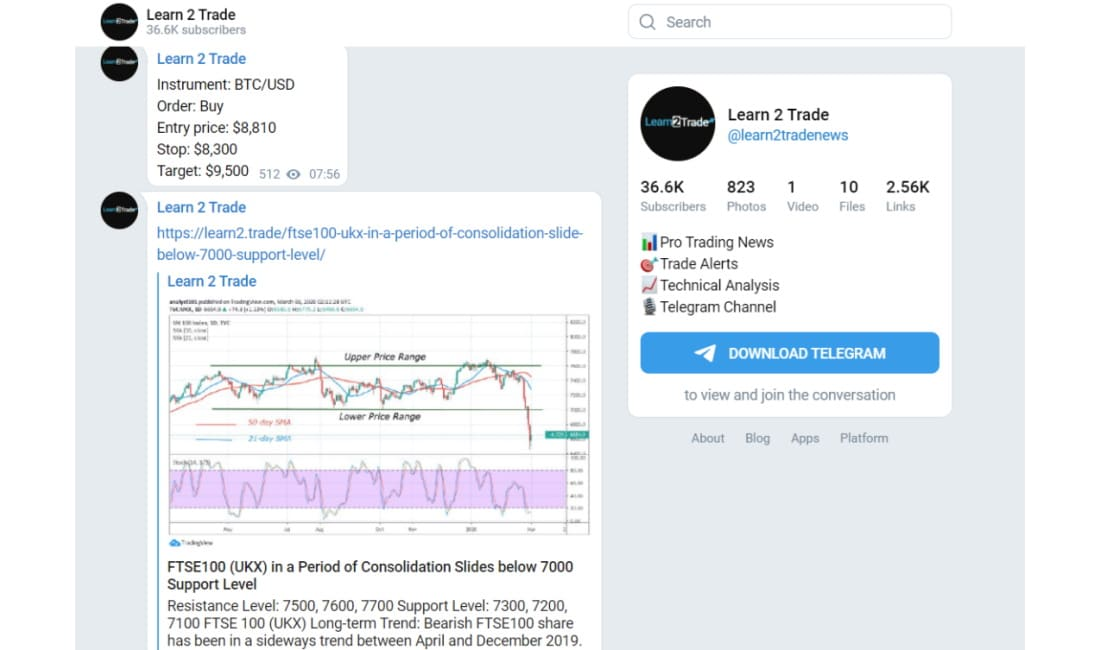 Learn2Trade crypto signals explained
