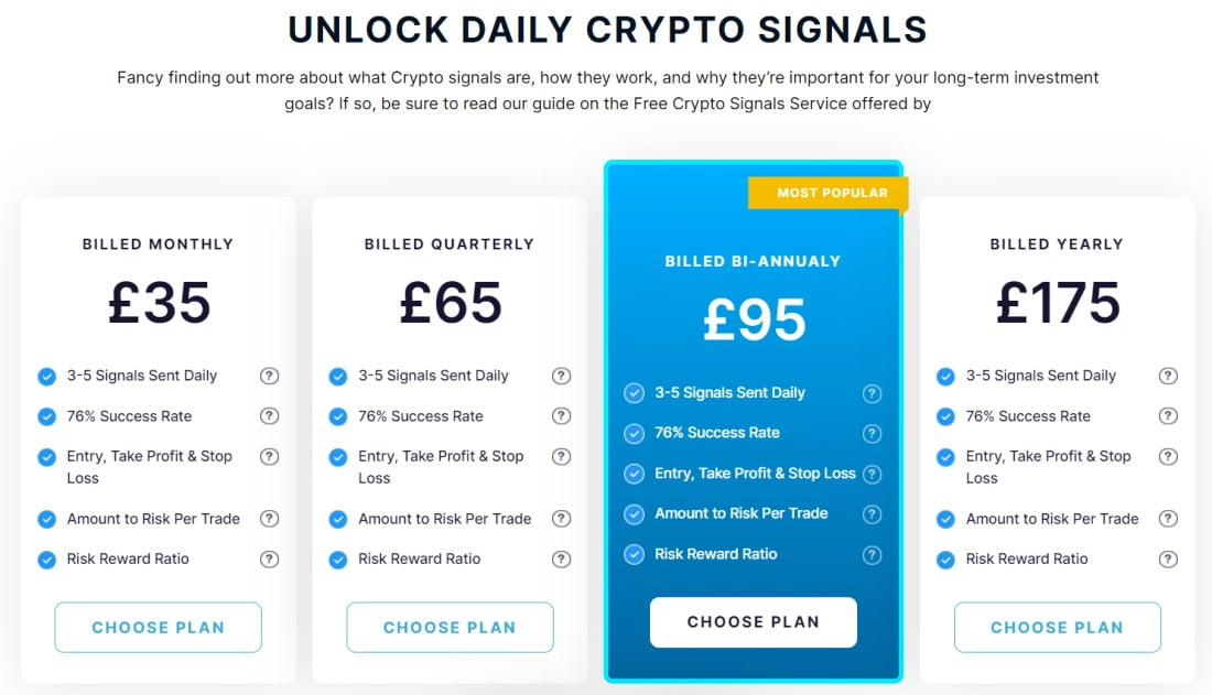 Daily Crypto Signals on Learn2Trade subscription plans