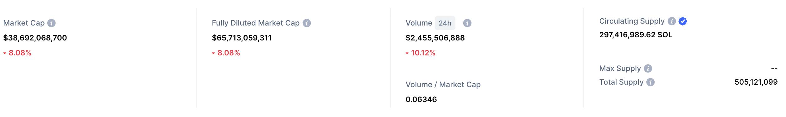 solana market cap