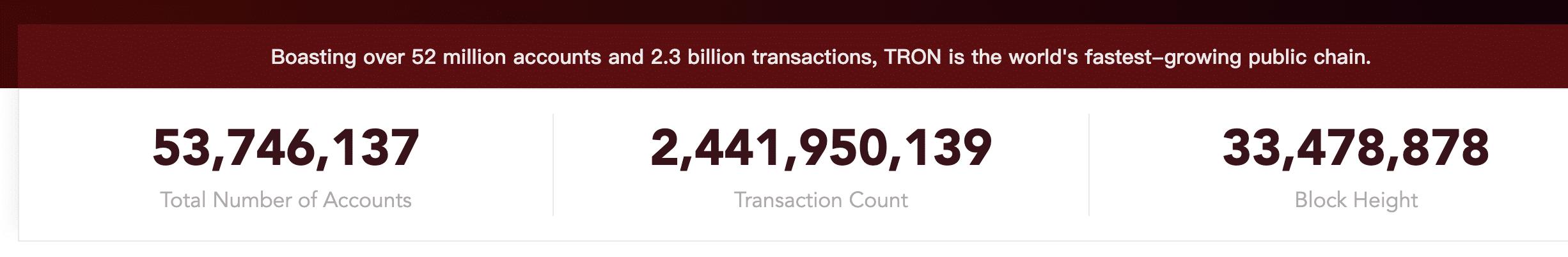 tron blockchain platform