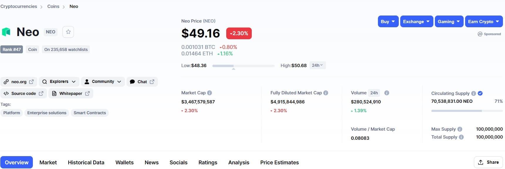 neo price