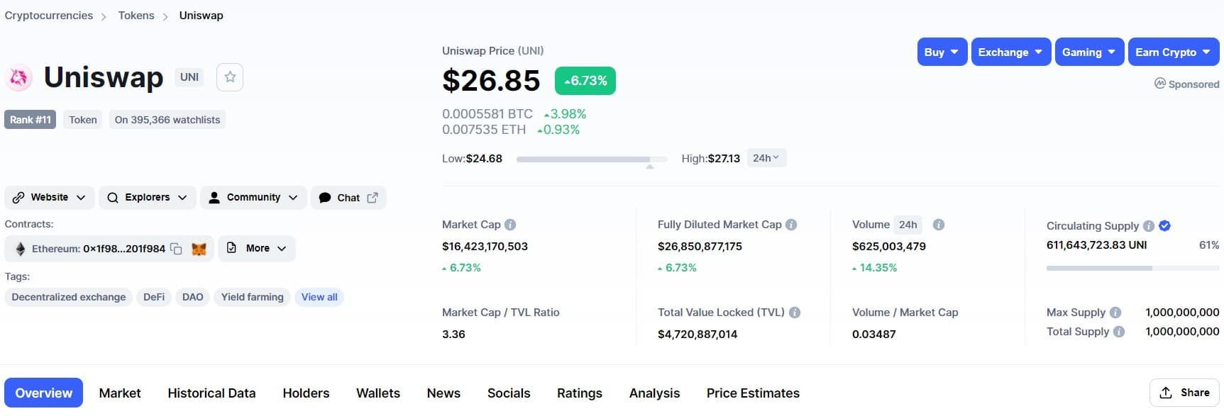 uniswap price