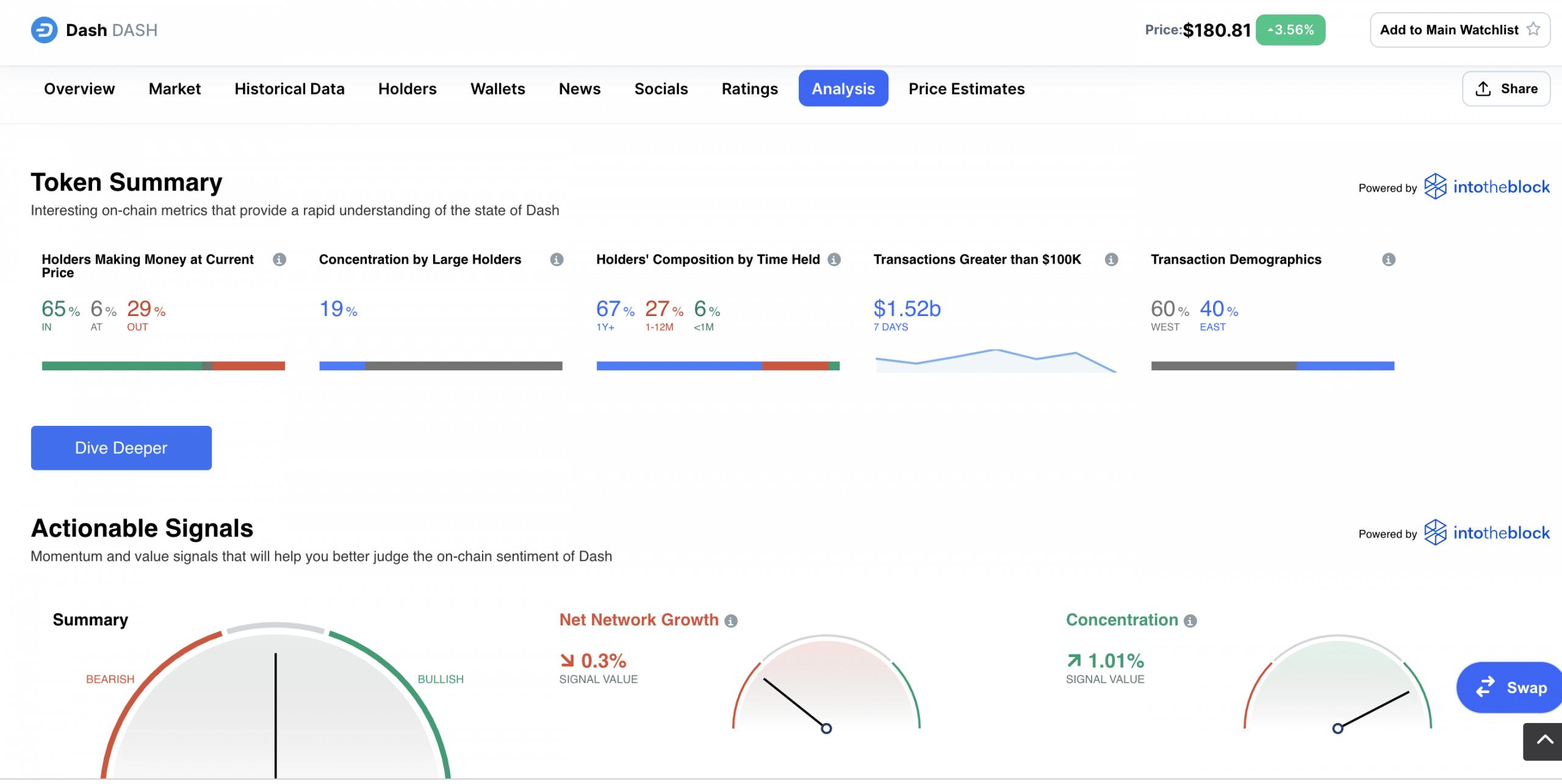 Coinbase How to Buy DASH