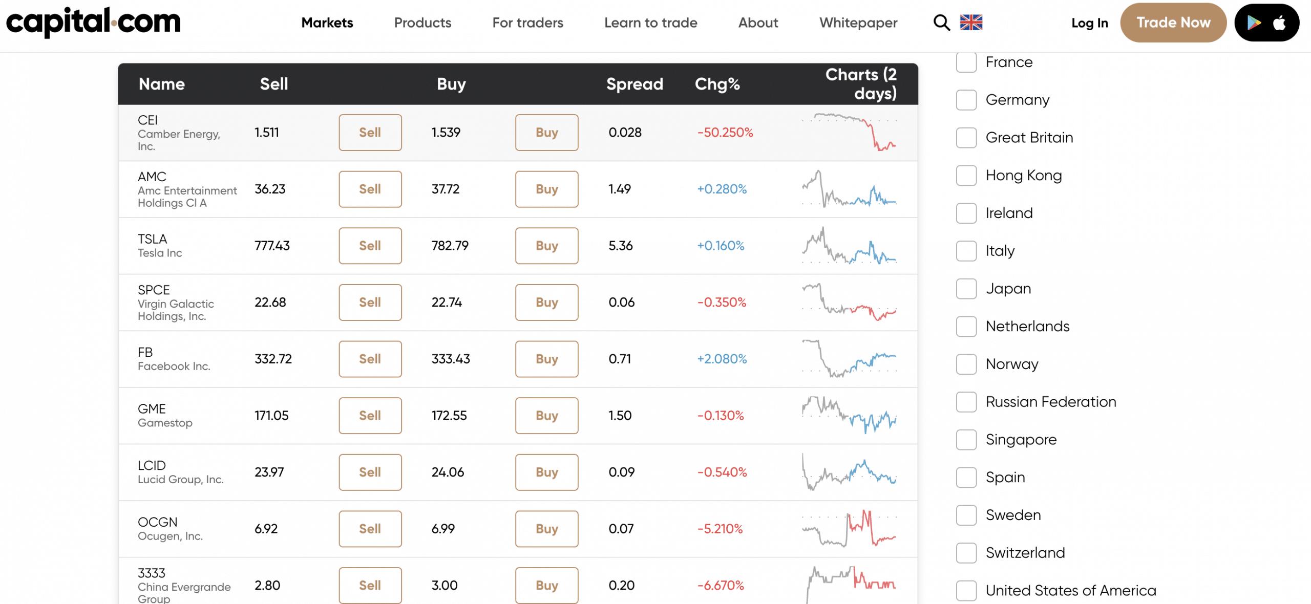 Capital.com Stocks