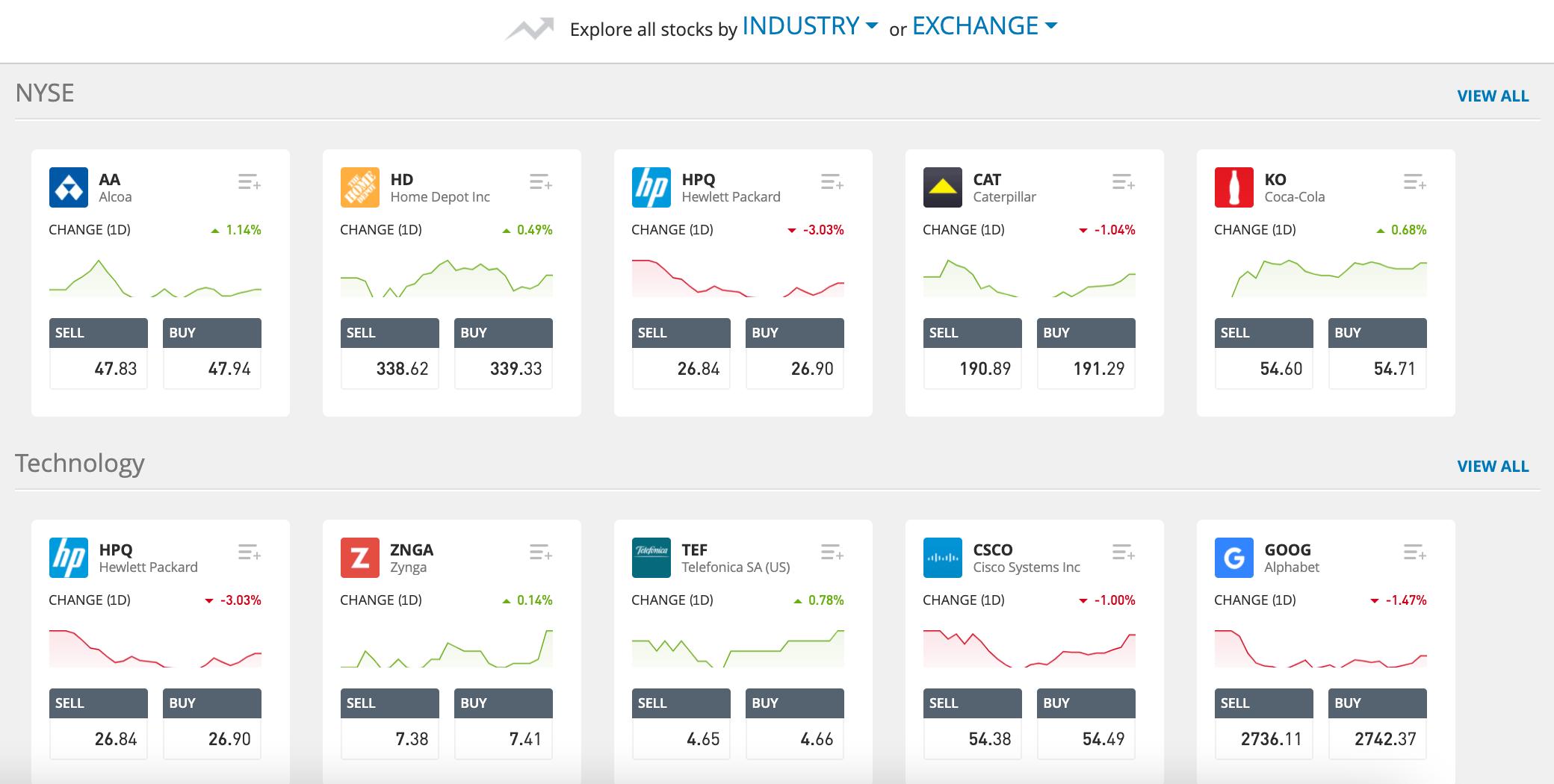etoro buy shares