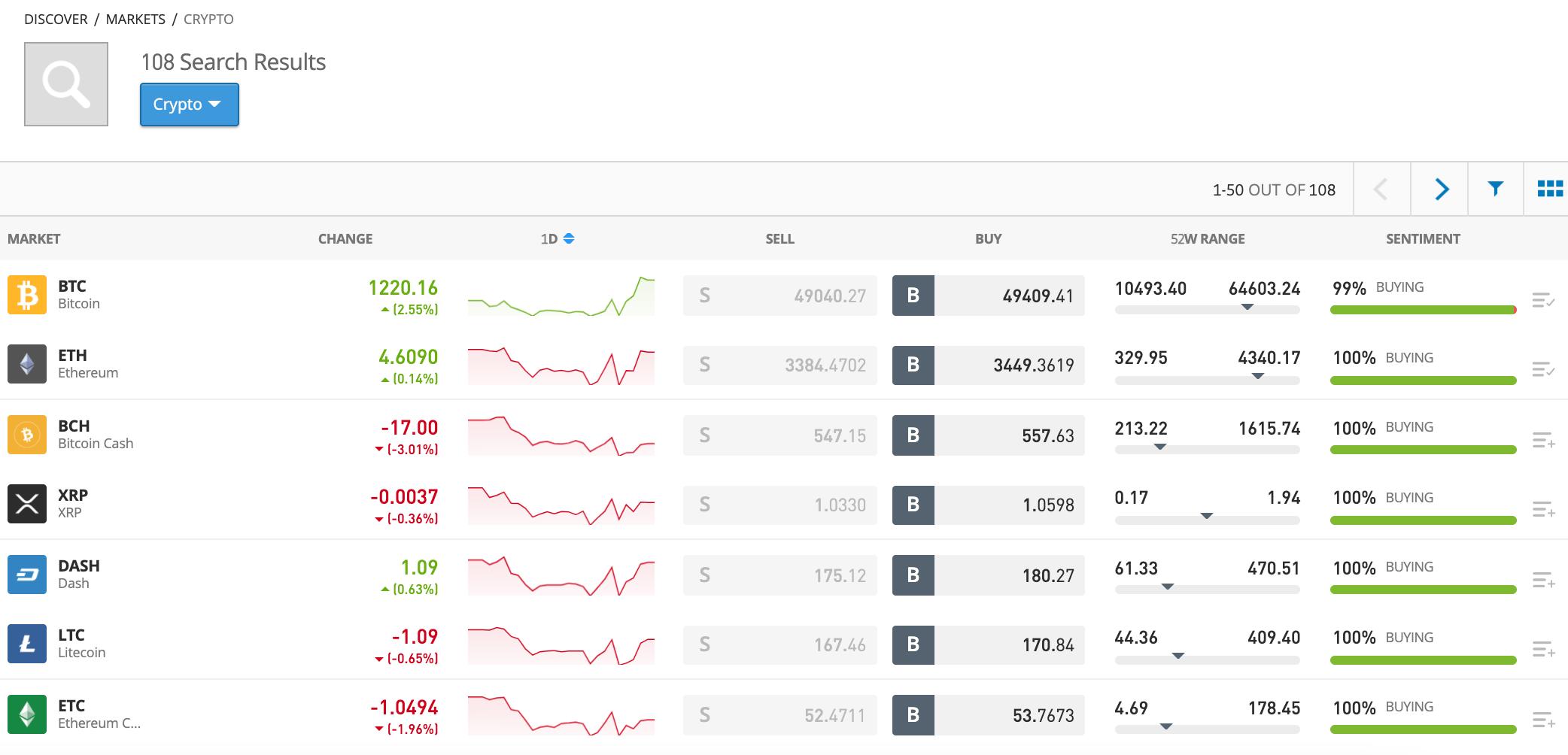 etoro buy cryptocurrency